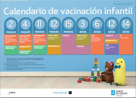 Calendario De Vacunacion 2020.Calendario Gallego De Vacunacion Infantil Agapap